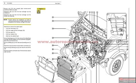 Iveco daily service manual download pdf meet dave film izle iveco daily service manual download pdf jpg 1195x734 cheapraybanclubmaster Choice Image