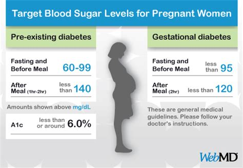 Blood sugar level wikipedia jpg 493x343