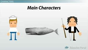 Herman melville mobydick summary and analysis video jpg 300x170